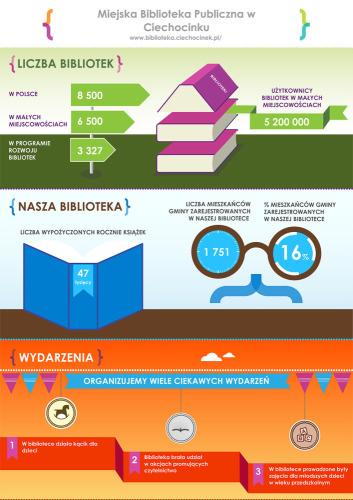 infografika-strona1